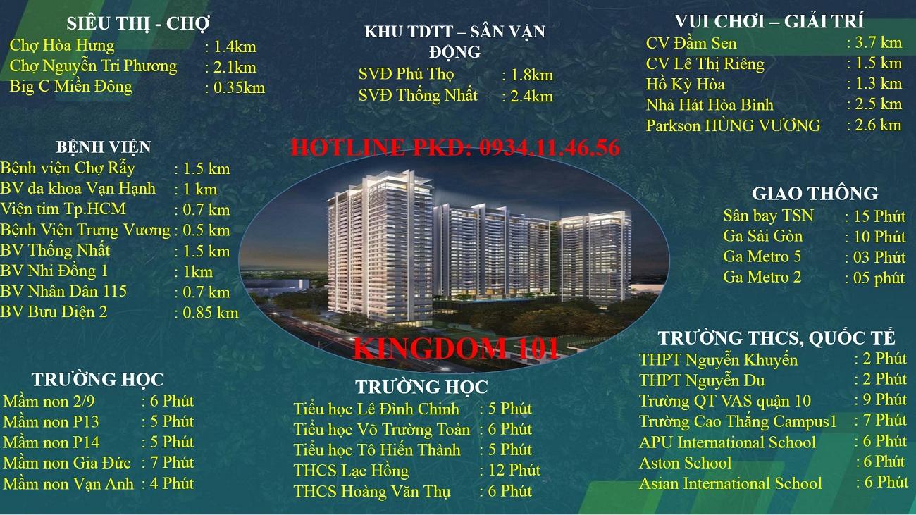 Tiện ích ngoại khu dự án KingDom 101 Tô Hiến Thành