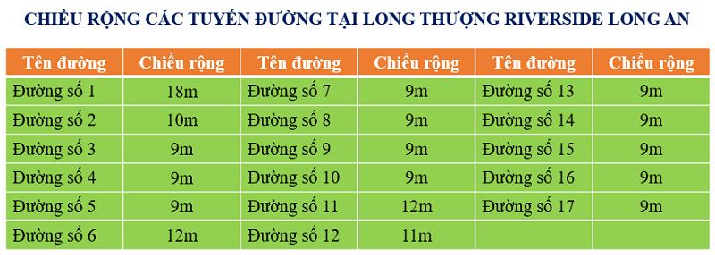 Chiều rộng các tuyến đường tại khu dân cư Long Thượng Riverside Long An