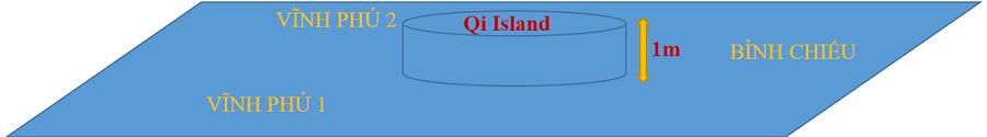 the-dat-qi-island-binh-duong